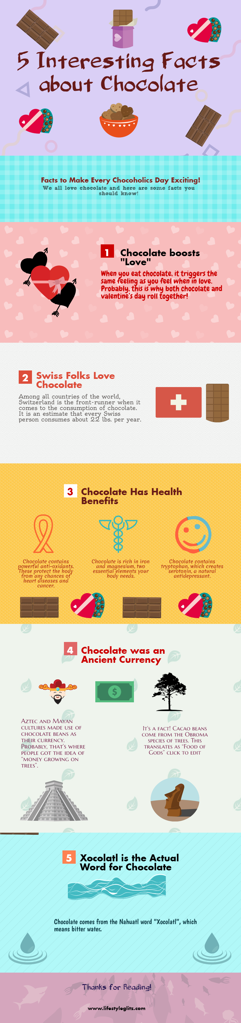 Stunning Health Benefits of Eating Chocolate